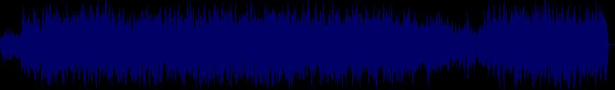 waveform of track #103992