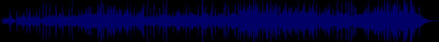 waveform of track #10403