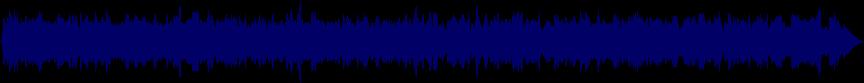 waveform of track #10411