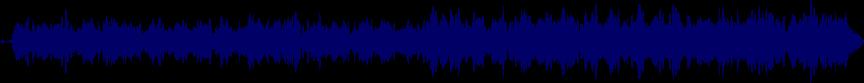 waveform of track #10456