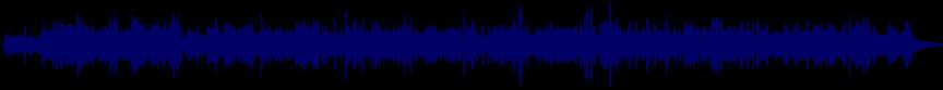 waveform of track #10460