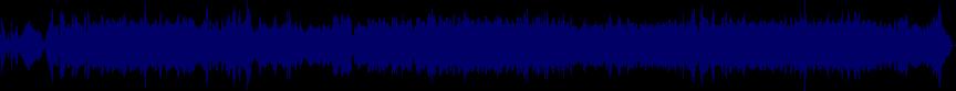 waveform of track #10476