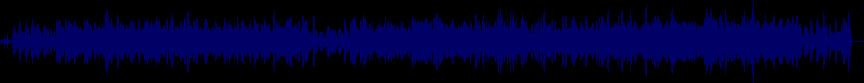 waveform of track #10481