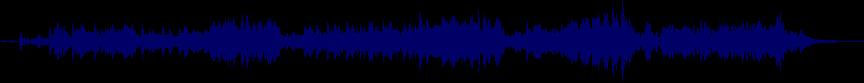 waveform of track #10482