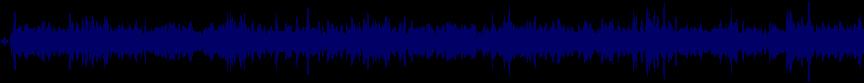 waveform of track #10487
