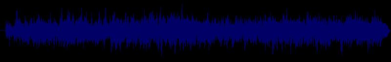waveform of track #104176