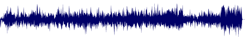 waveform of track #104187
