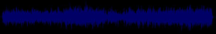 waveform of track #104193