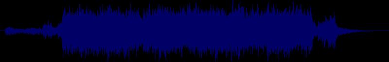 waveform of track #104278