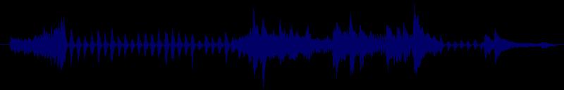 waveform of track #104288
