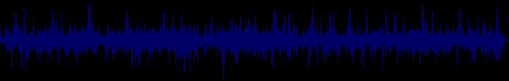 waveform of track #104535