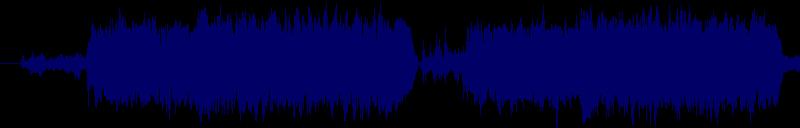 waveform of track #104577