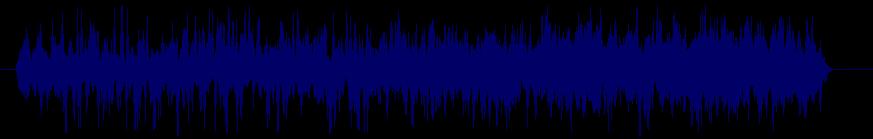 waveform of track #104670