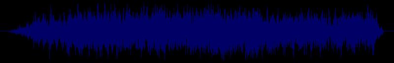 waveform of track #104682