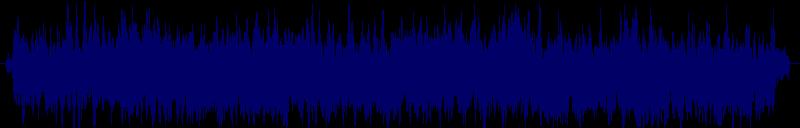 waveform of track #104687