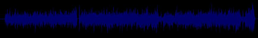 waveform of track #104718