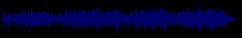 waveform of track #104795