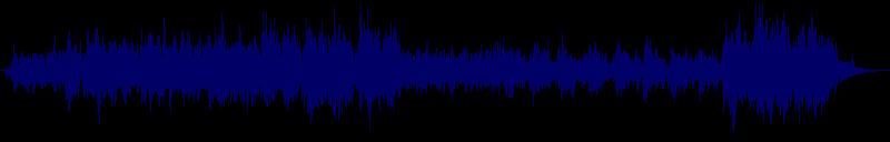 waveform of track #104881