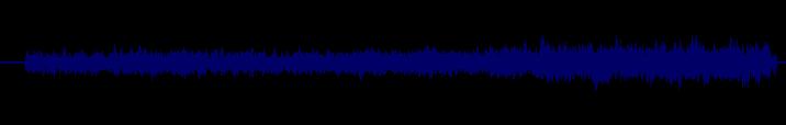waveform of track #104900