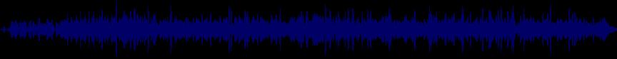 waveform of track #10561