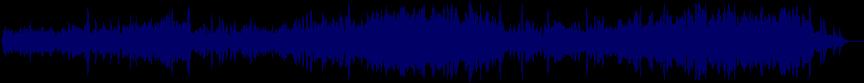waveform of track #10574