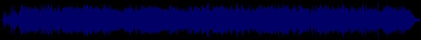 waveform of track #10576