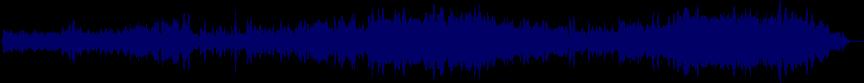 waveform of track #10577