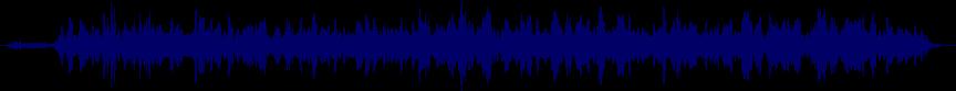 waveform of track #10581