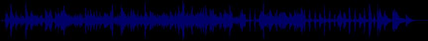 waveform of track #10586