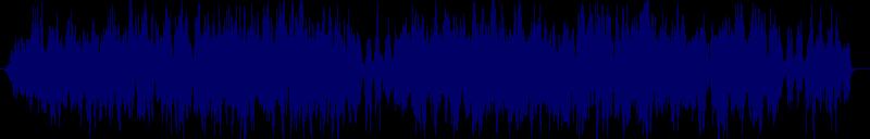 waveform of track #105066