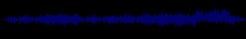 waveform of track #105480