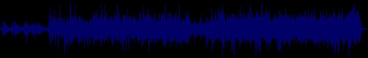 waveform of track #105682