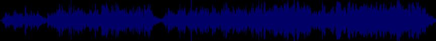 waveform of track #10620