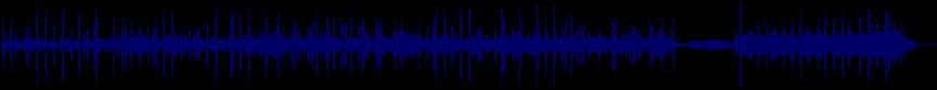 waveform of track #10637