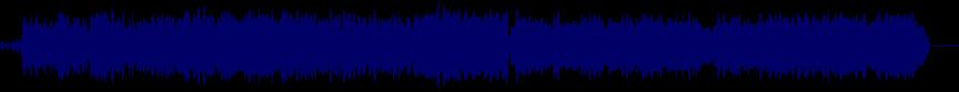 waveform of track #10640