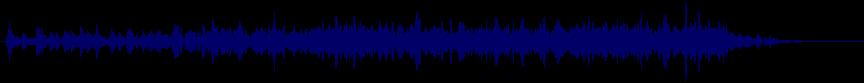 waveform of track #10655