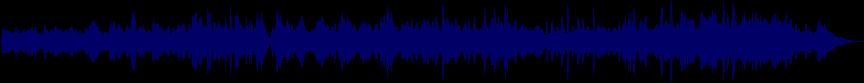 waveform of track #10665