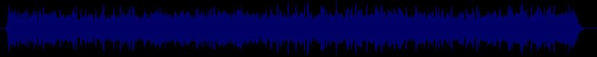 waveform of track #10666