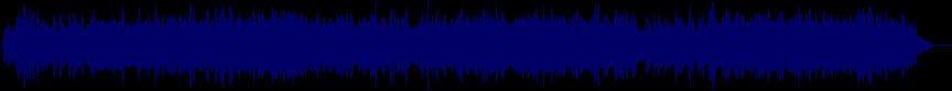 waveform of track #10670