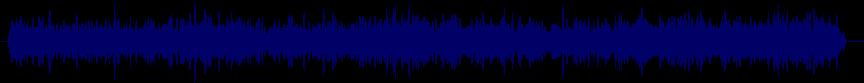 waveform of track #10686