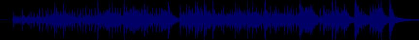 waveform of track #10688