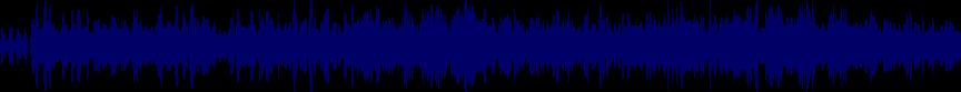 waveform of track #10689
