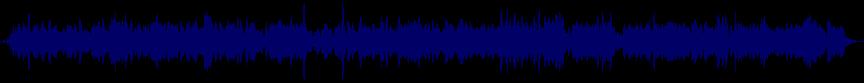 waveform of track #10698