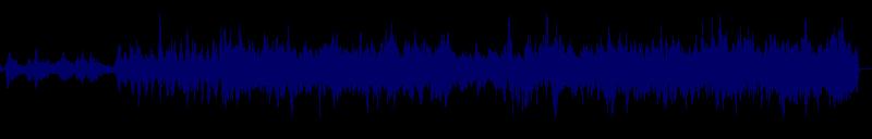 waveform of track #106022