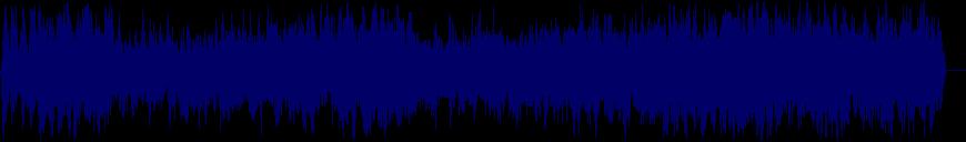 waveform of track #106064