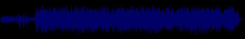 waveform of track #106068