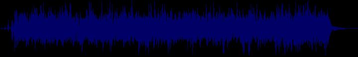 waveform of track #106071
