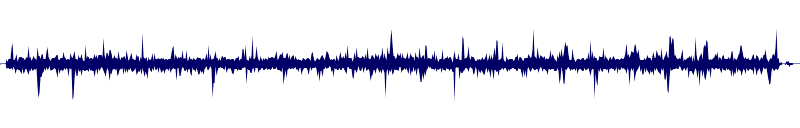 waveform of track #106205