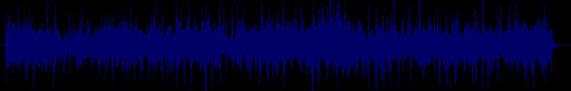 waveform of track #106223