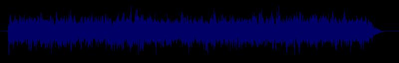 waveform of track #106568